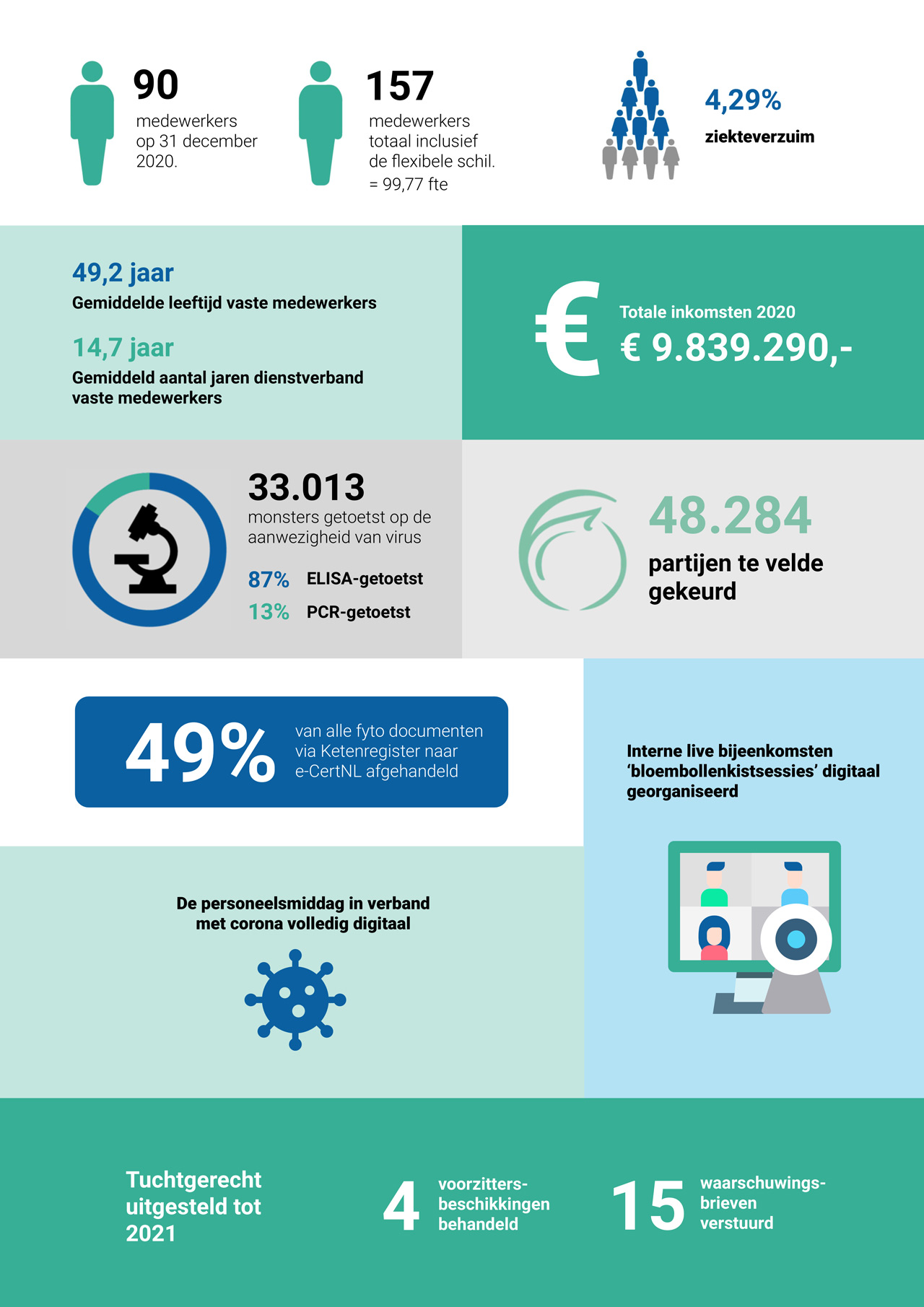 bkd_2020_infographic_compressed